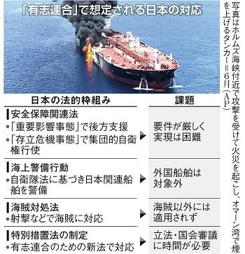 有志連合で想定される日本の対応