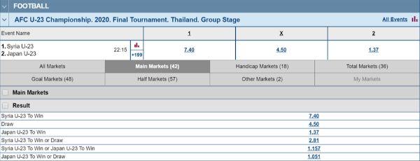 AFC U23 Japan cyria