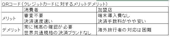 QRコード-V-2019