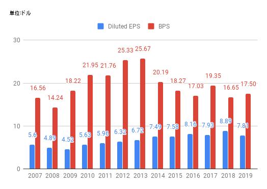 eps-2019-MMM.png