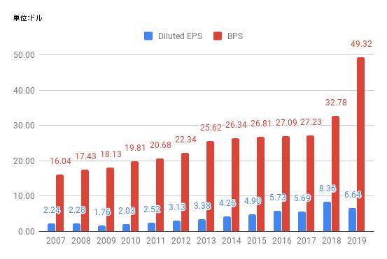 eps-DIS-2019.png