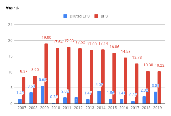 eps-MRK-2019.png