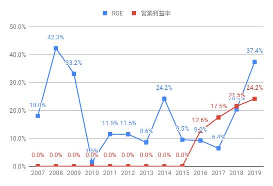 roe-MRK-2019.png