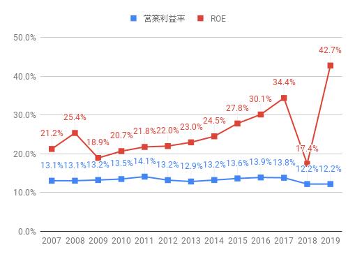 roe-NKE-2019.png
