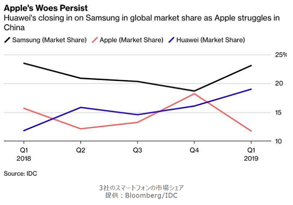 share-AAPL-2019.png
