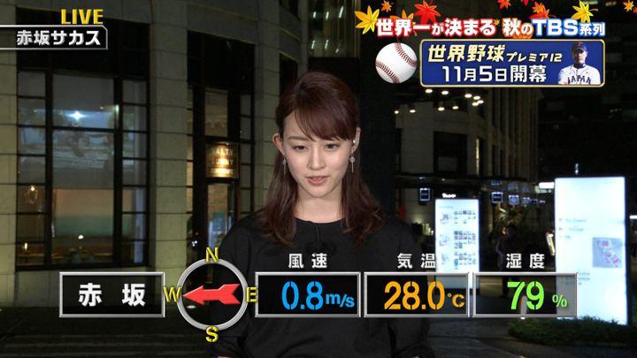 2019年08月10日新井恵理那の画像04枚目