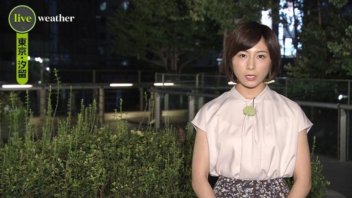 2019年08月12日市來玲奈の画像02枚目