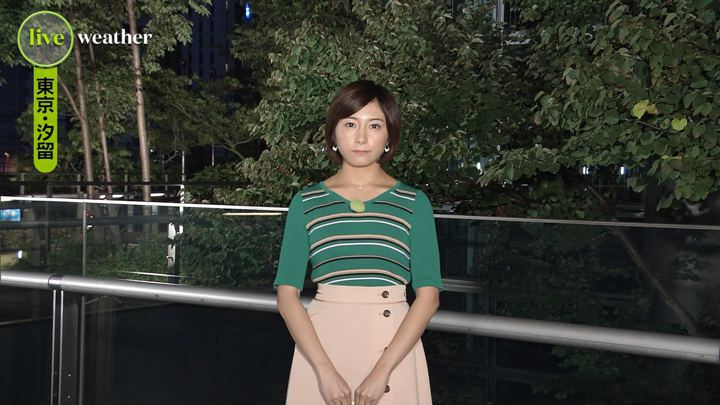 2019年08月13日市來玲奈の画像08枚目