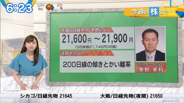 2019年07月08日角谷暁子の画像04枚目