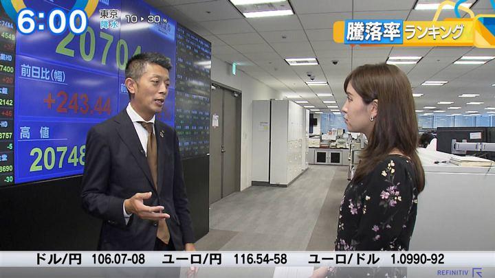 2019年09月02日角谷暁子の画像07枚目
