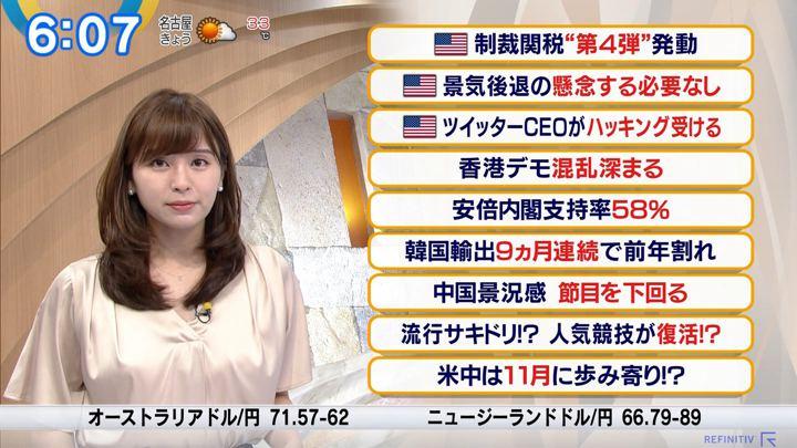 2019年09月02日角谷暁子の画像10枚目