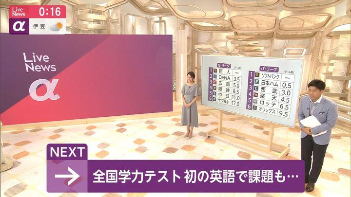 2019年07月31日三田友梨佳の画像31枚目