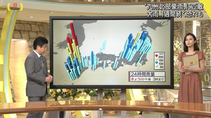2019年06月30日森川夕貴の画像04枚目