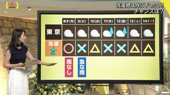 2019年07月07日森川夕貴の画像12枚目