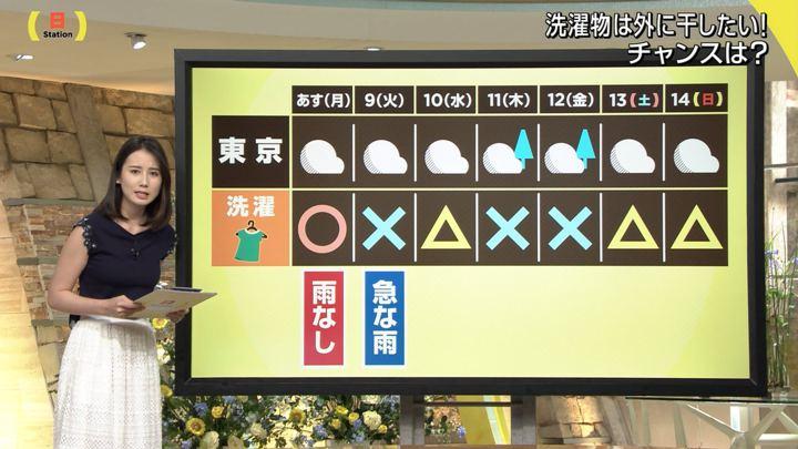 2019年07月07日森川夕貴の画像13枚目