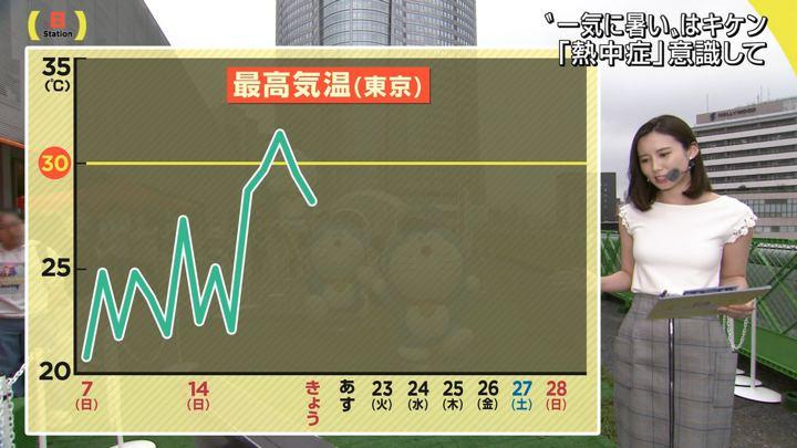 2019年07月21日森川夕貴の画像27枚目