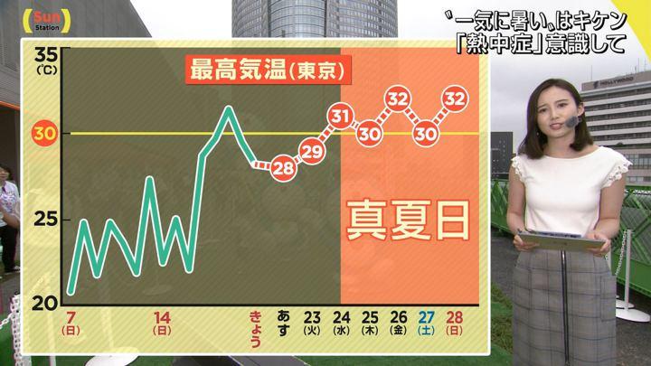 2019年07月21日森川夕貴の画像28枚目