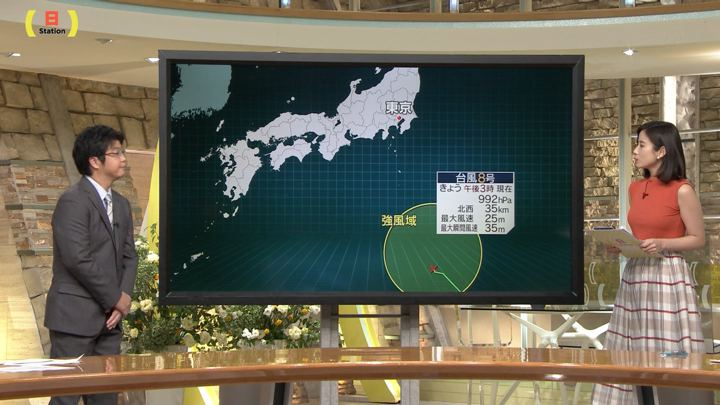 2019年08月04日森川夕貴の画像05枚目