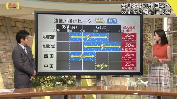 2019年08月04日森川夕貴の画像10枚目