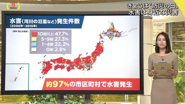 2019年09月01日森川夕貴の画像32枚目