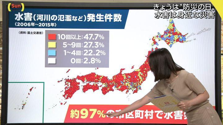 2019年09月01日森川夕貴の画像33枚目