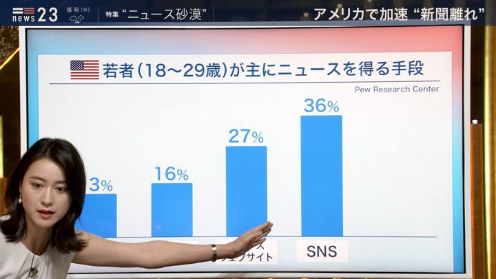 2019年06月25日小川彩佳の画像07枚目