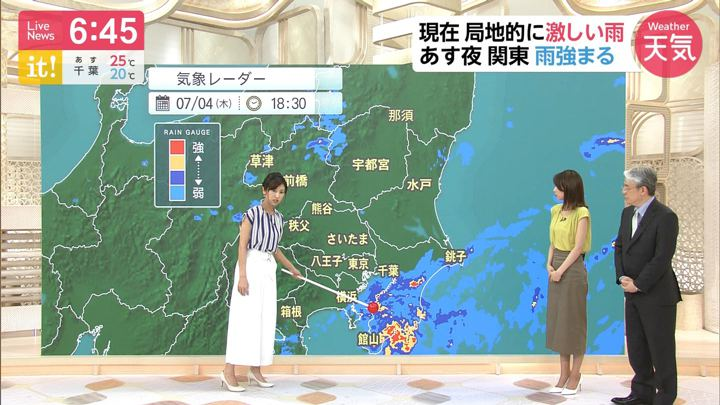 2019年07月04日酒井千佳の画像08枚目