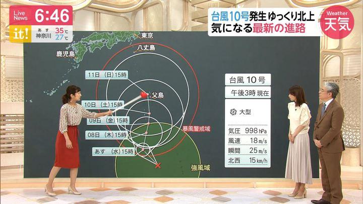 2019年08月06日酒井千佳の画像08枚目
