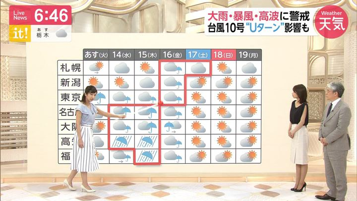 2019年08月12日酒井千佳の画像10枚目