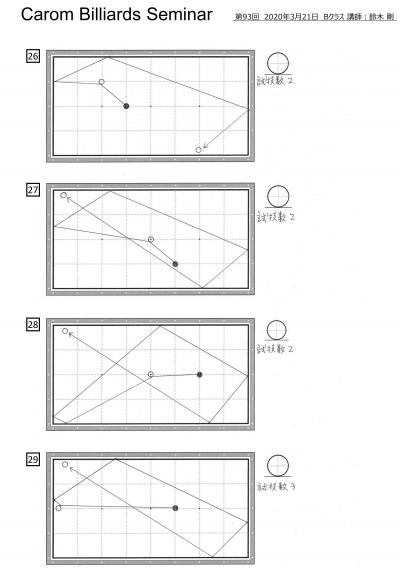 20200321‗B‗テスト問題_1