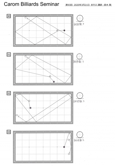 20200321‗B‗テスト問題_2