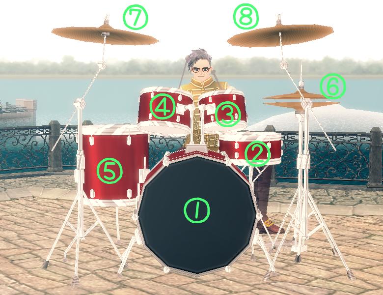 ドラム正面