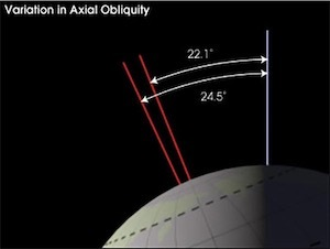 aachanges-in-earths-solar-orbit-and-axial-tilt-1.jpg