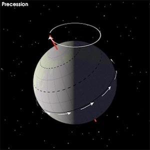 aachanges-in-earths-solar-orbit-and-axial-tilt-2.jpg