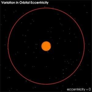 aachanges-in-earths-solar-orbit-and-axial-tilt-5.jpg