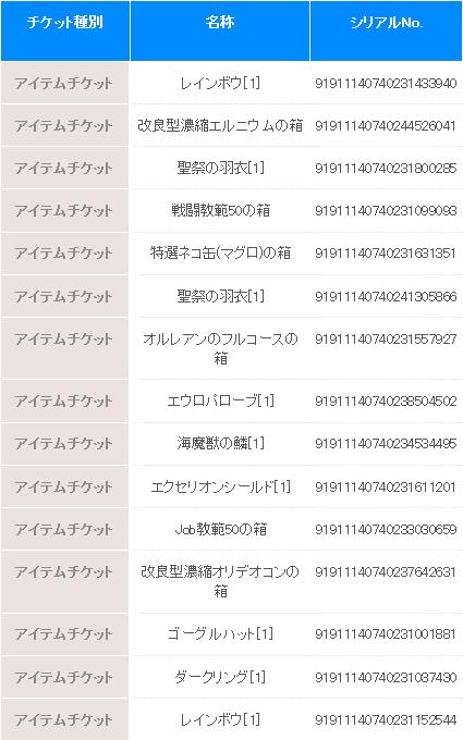 ラグ缶201917thその4