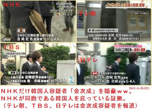 横浜市中区の金融会社役員、加藤次成容疑者(66)