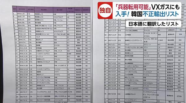 兵器に転用可能…韓国「不正輸出リスト」を独自入手! サリンやVXの原材料も第三国に