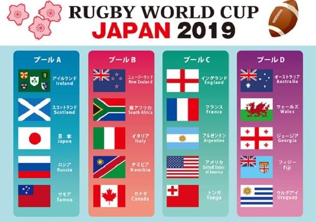 ラグビーワールドカップ JAPAN2019 参加国