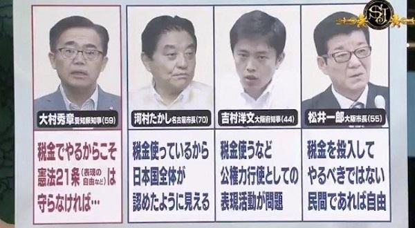 20190812サンジャポ全員が津田や大村を批判!あいちトリエンナーレ・デーブ、西川、杉村、テリー伊藤まで!