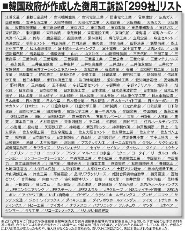 20190909韓国の反日暴走!ソウル&釜山で戦犯企業不買条例!日本企業撤退&投資とりやめの大ブーメランへ!