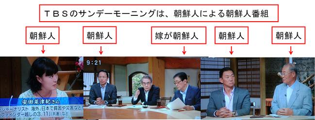 【TBS】サンデーモーニングで日米に関係ない在日韓国人・姜尚中氏が日米防衛ガイドラインや日本国憲法について語る 番組出演者が殆ど在日とは?