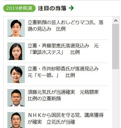 【速報】参院選の議席確定 自公維で81議席獲得 ※おしどりマコ、市井紗耶香、落選