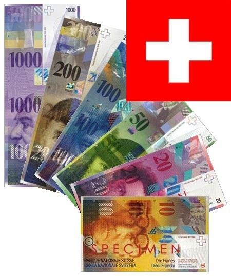スイスフラン紙幣