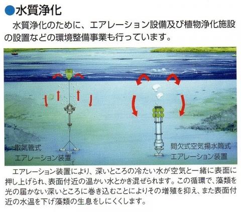 津久井湖の水質浄化施設・エアレーション