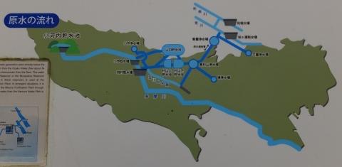小河内ダム原水の流れ図