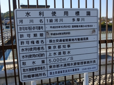 小作取水堰・水利使用標識