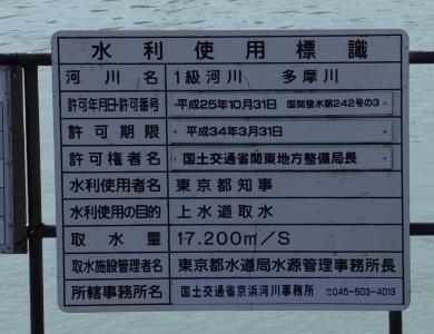 羽村取水堰・水利使用標識