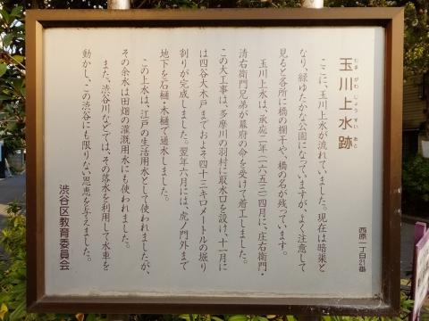 渋谷区教育委員会が立てた「玉川上水跡」の案内板