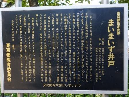 五ノ神社のまいまいず井戸案内板